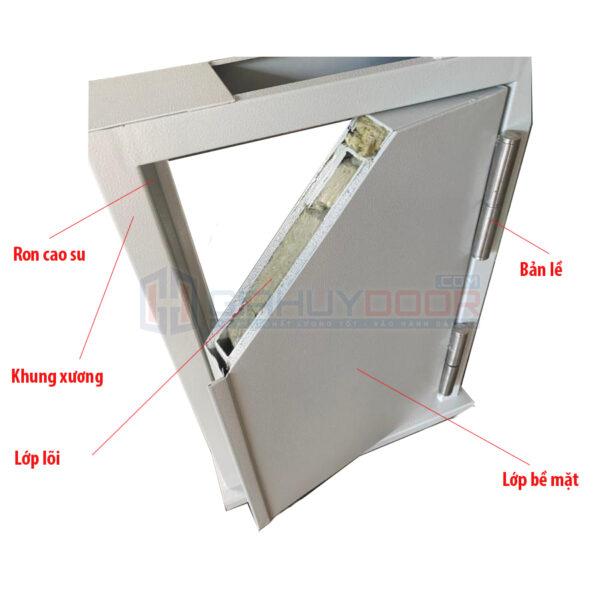 Mặt cắt cấu tạo cửa thép chống cháy