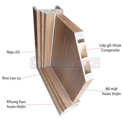 Mặt cắt mẫu góc cửa nhựa Composite