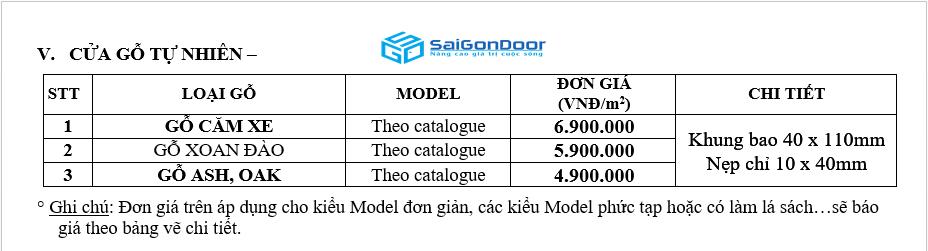 Bảng báo giá cửa gỗ tự nhiên tại Giahuydoor năm 2021