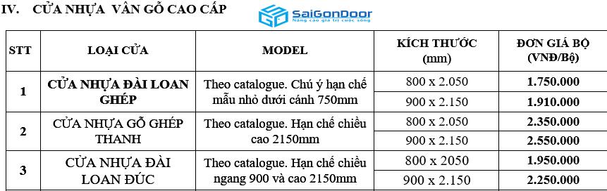 Bảng báo giá cửa nhựa cao cấp Đài Loan