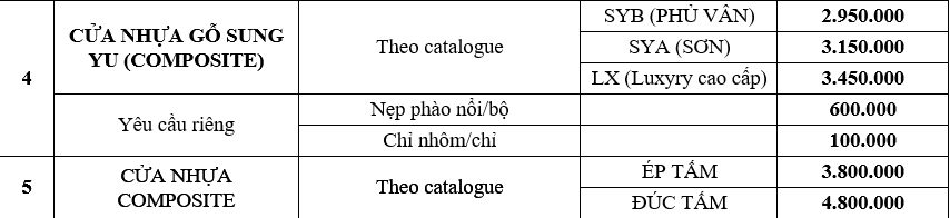 Bảng báo giá của nhựa gỗ Composite