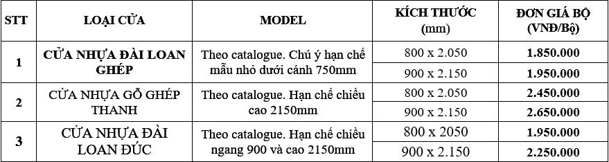 Bảng báo giá cửa nhựa cao cấp Đài Loan năm 2021