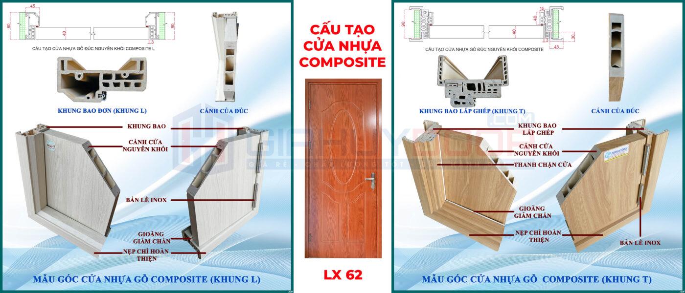 Mặt cắt cấu tạo cửa nhựa gỗ Composite