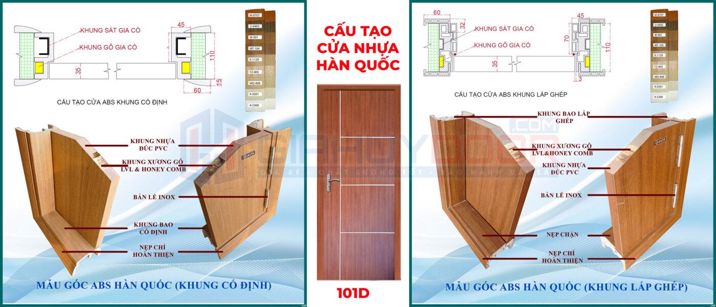 Cấu tạo cắt lớp cửa nhựa ABS Hàn Quốc