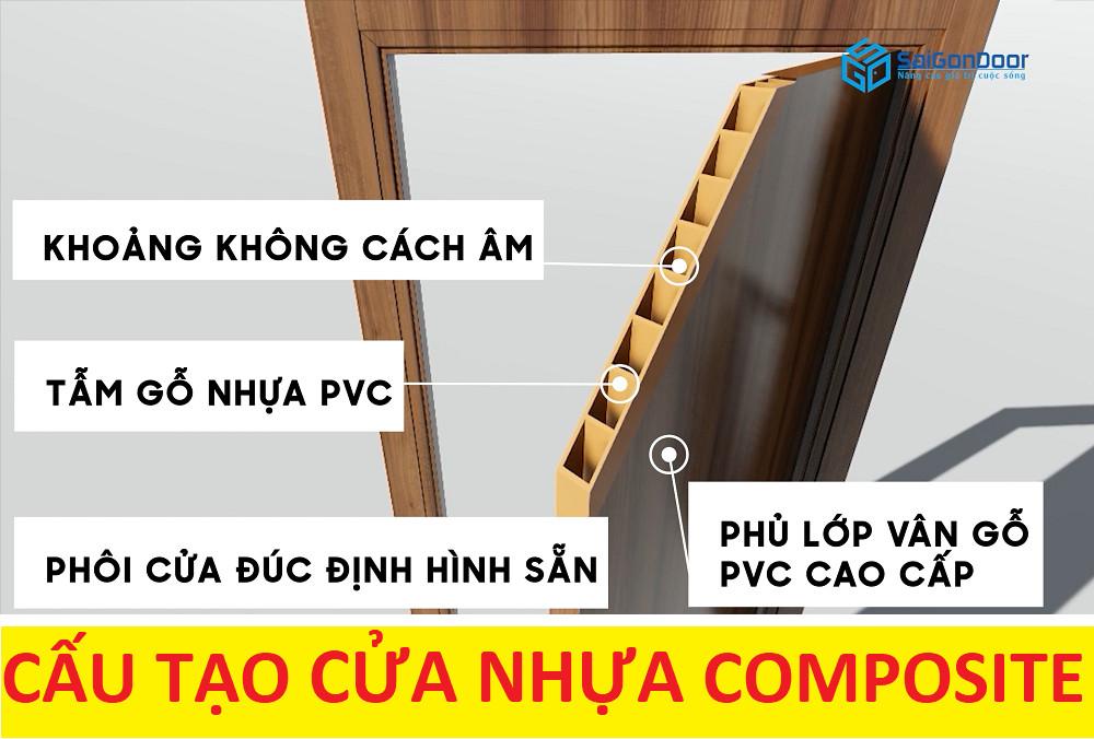 Cấu tạo cửa nhựa giả gỗ