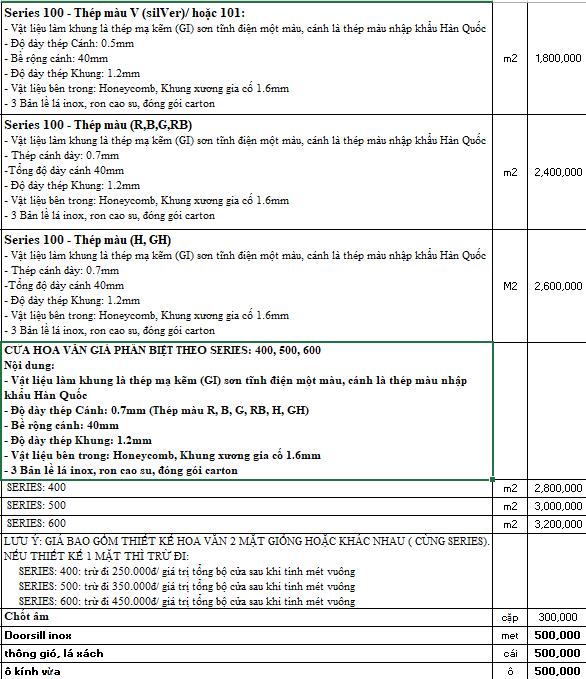 Bảng báo giá cửa thép Hàn Quốc mới nhất tháng 8 năm 2021 tại Giahuydoor